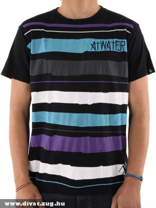 Atwater Mean