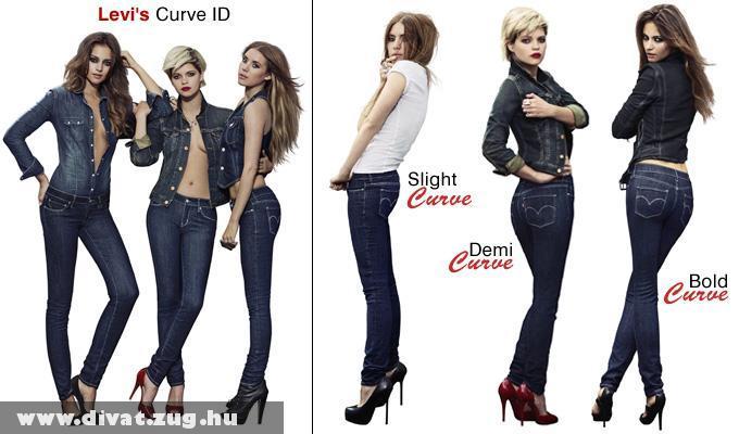 Levi's Curve ID